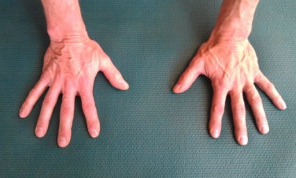 Proper hand position in Yoga poses
